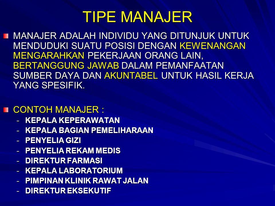 TIPE MANAJER