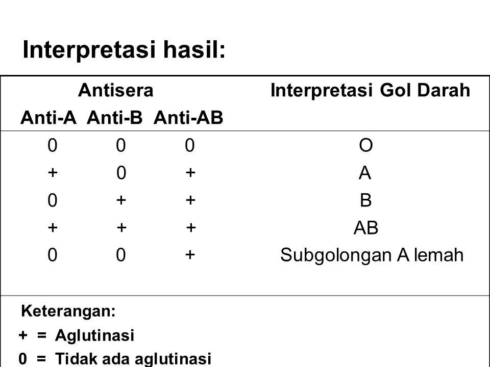 Interpretasi hasil: Antisera Interpretasi Gol Darah