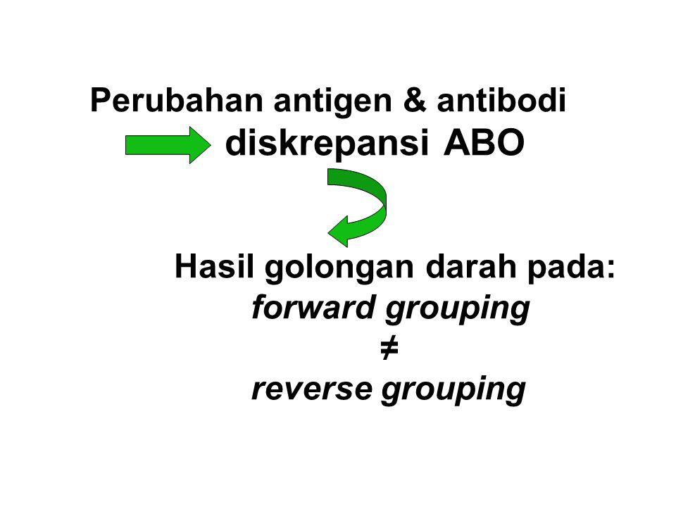 Perubahan antigen & antibodi