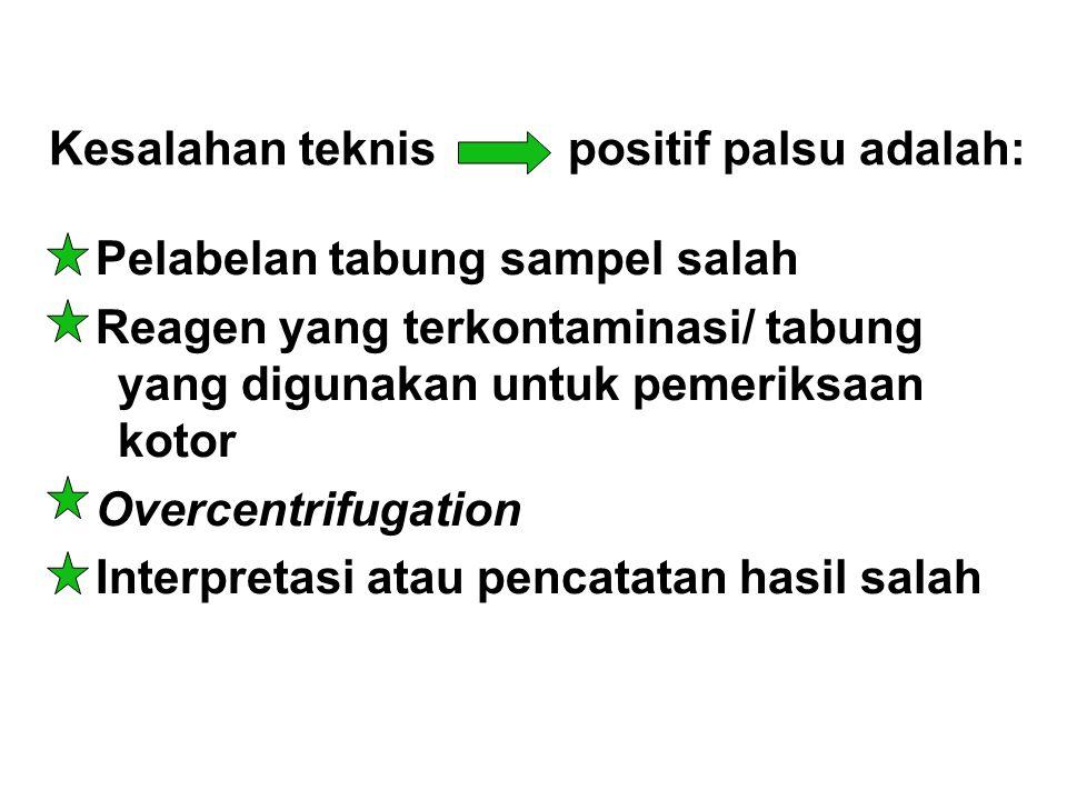 Kesalahan teknis positif palsu adalah: