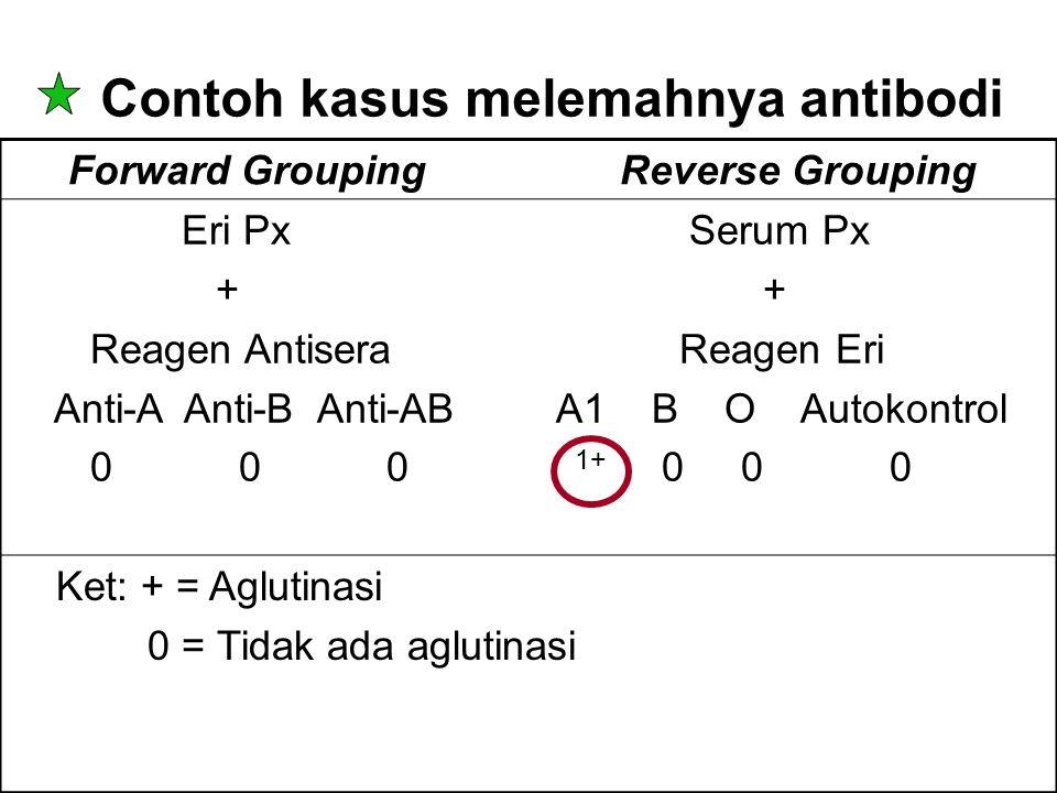 Contoh kasus melemahnya antibodi