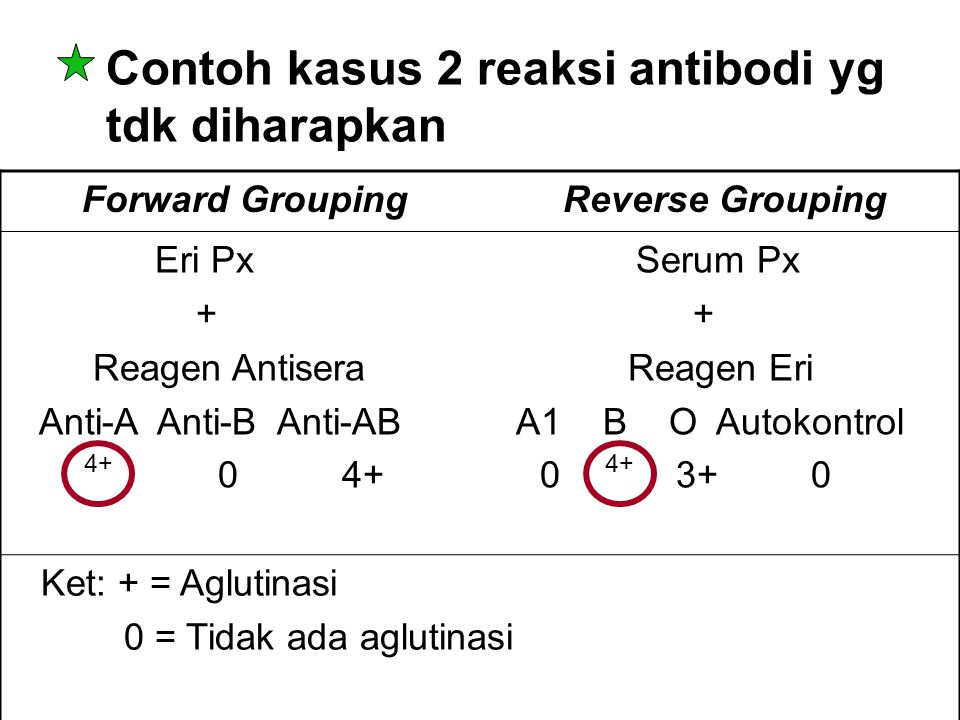 Contoh kasus 2 reaksi antibodi yg tdk diharapkan
