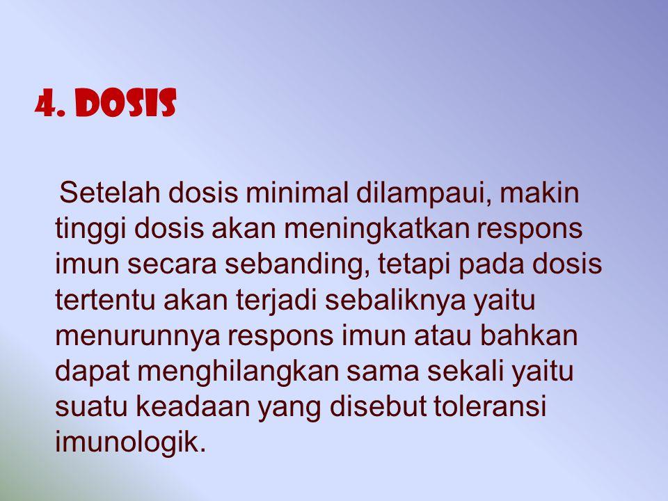 4. Dosis