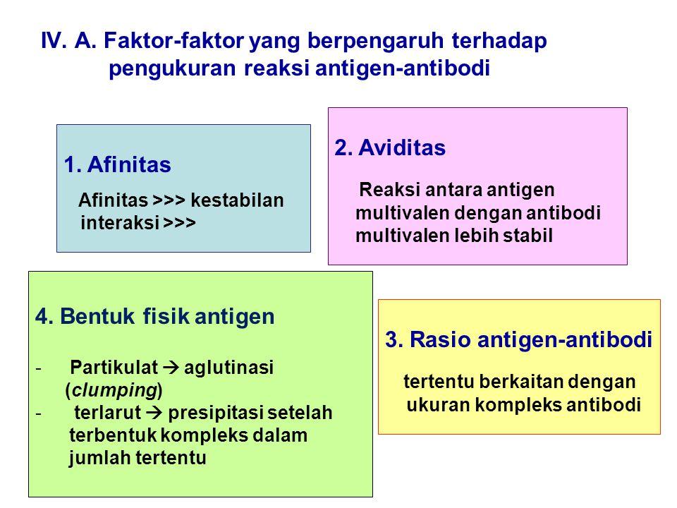3. Rasio antigen-antibodi