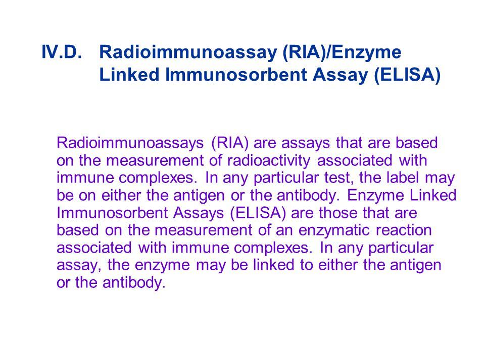 IV.D. Radioimmunoassay (RIA)/Enzyme Linked Immunosorbent Assay (ELISA)
