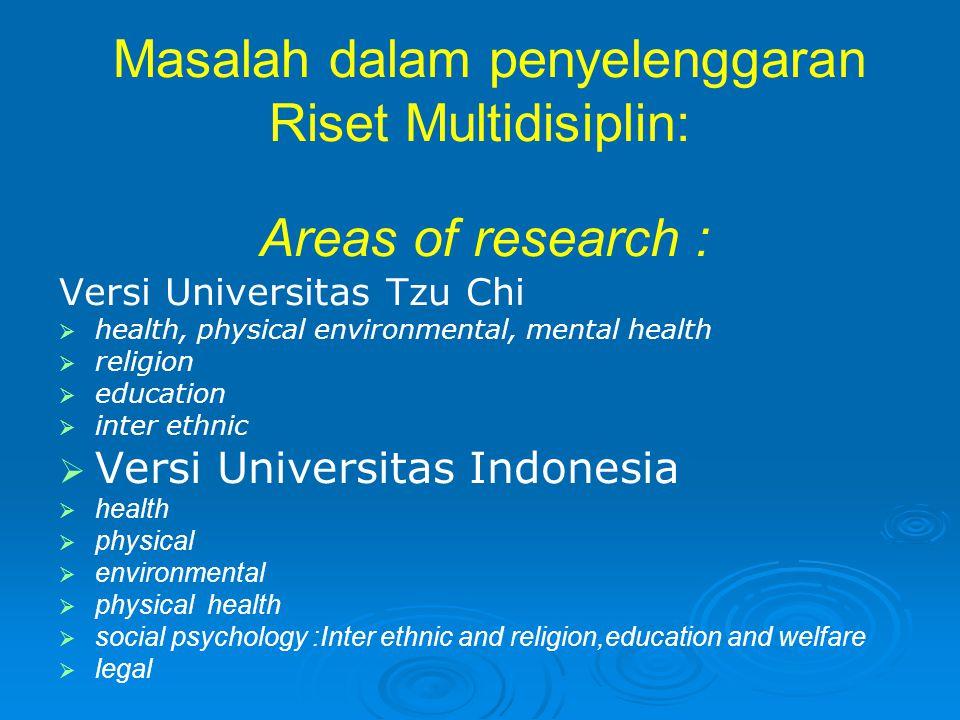 Masalah dalam penyelenggaran Riset Multidisiplin: