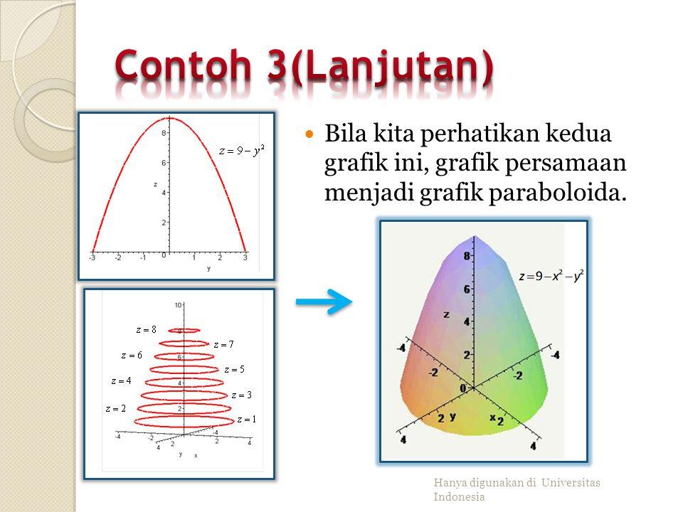 Contoh 3(Lanjutan) Bila kita perhatikan kedua grafik ini, grafik persamaan menjadi grafik paraboloida.