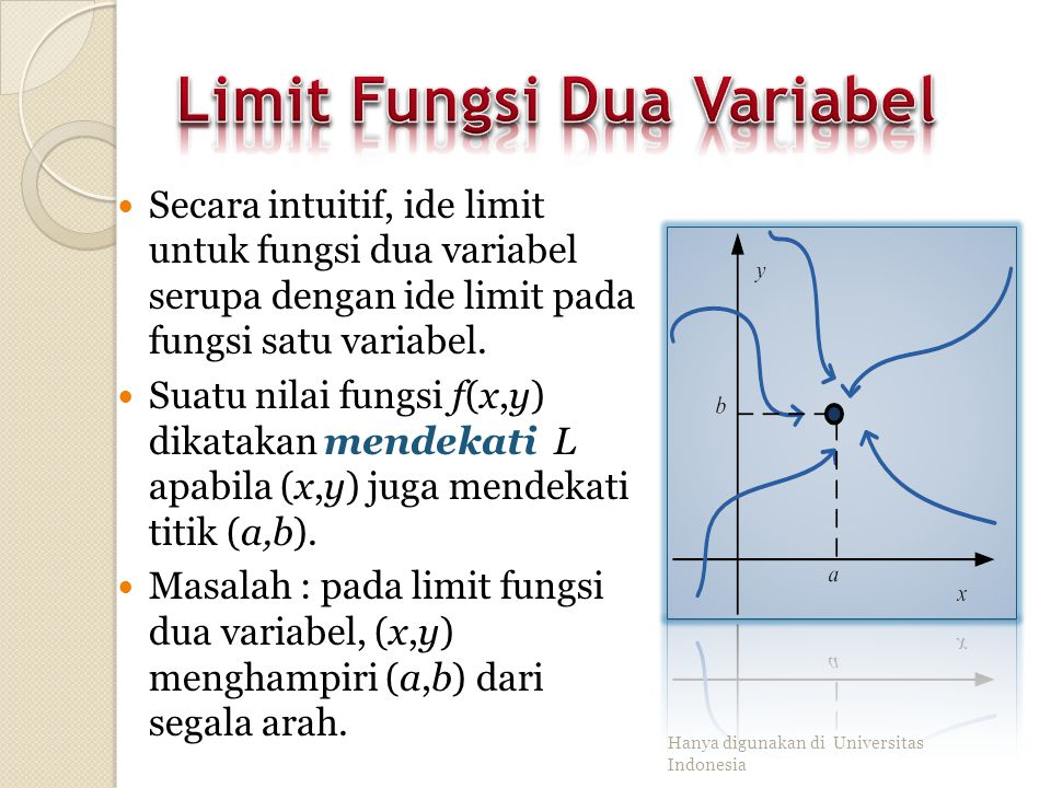 Limit Fungsi Dua Variabel