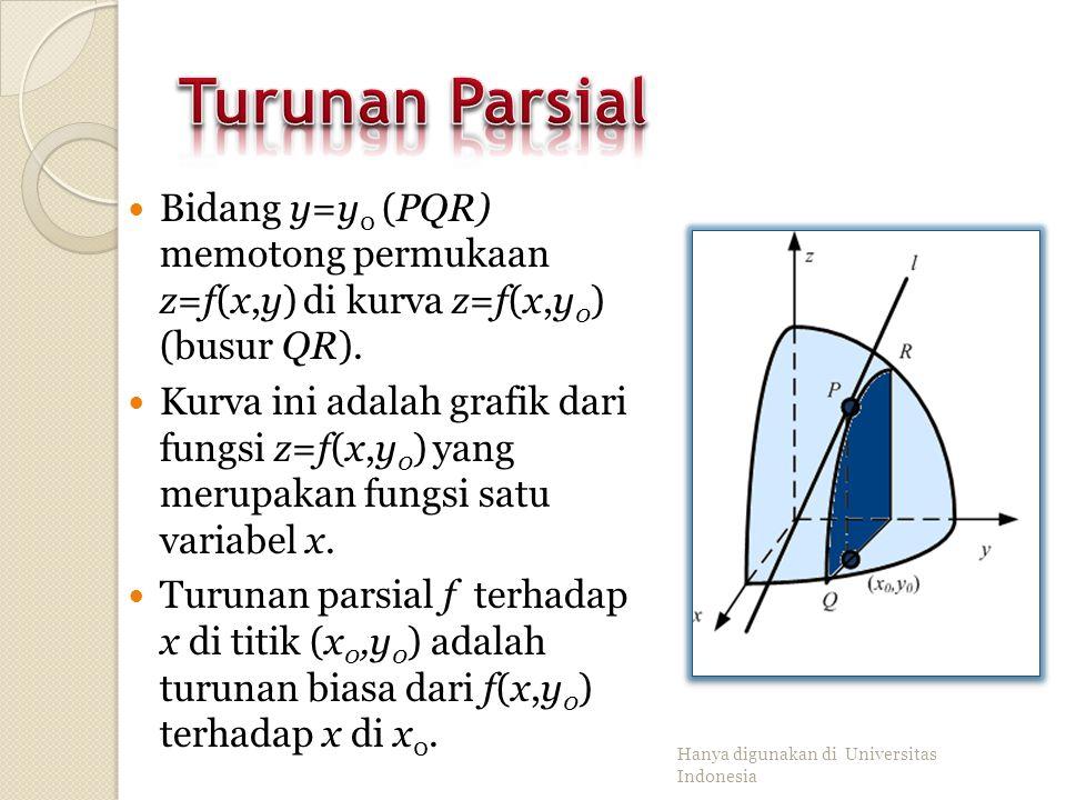 Turunan Parsial Bidang y=y0 (PQR) memotong permukaan z=f(x,y) di kurva z=f(x,y0) (busur QR).