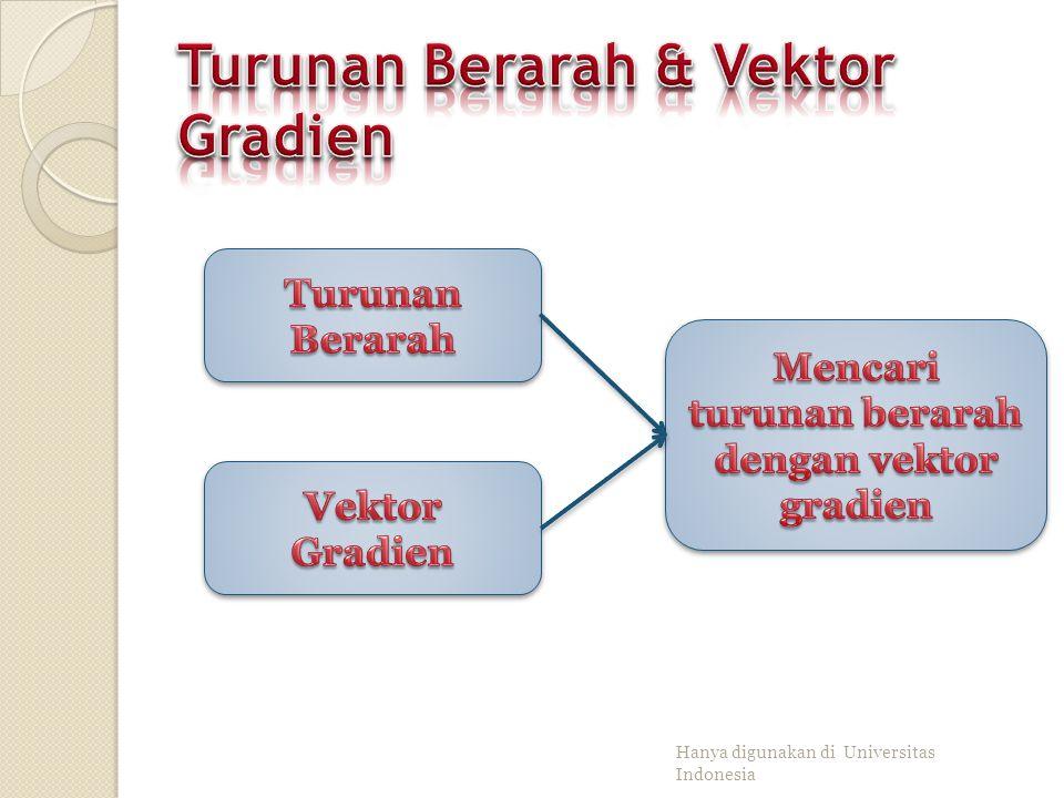 Turunan Berarah & Vektor Gradien