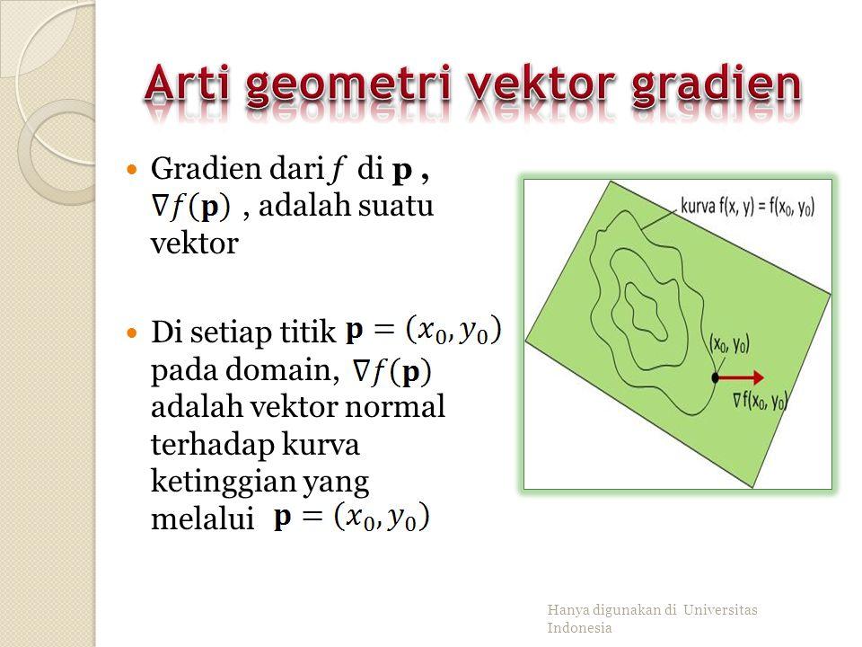Arti geometri vektor gradien