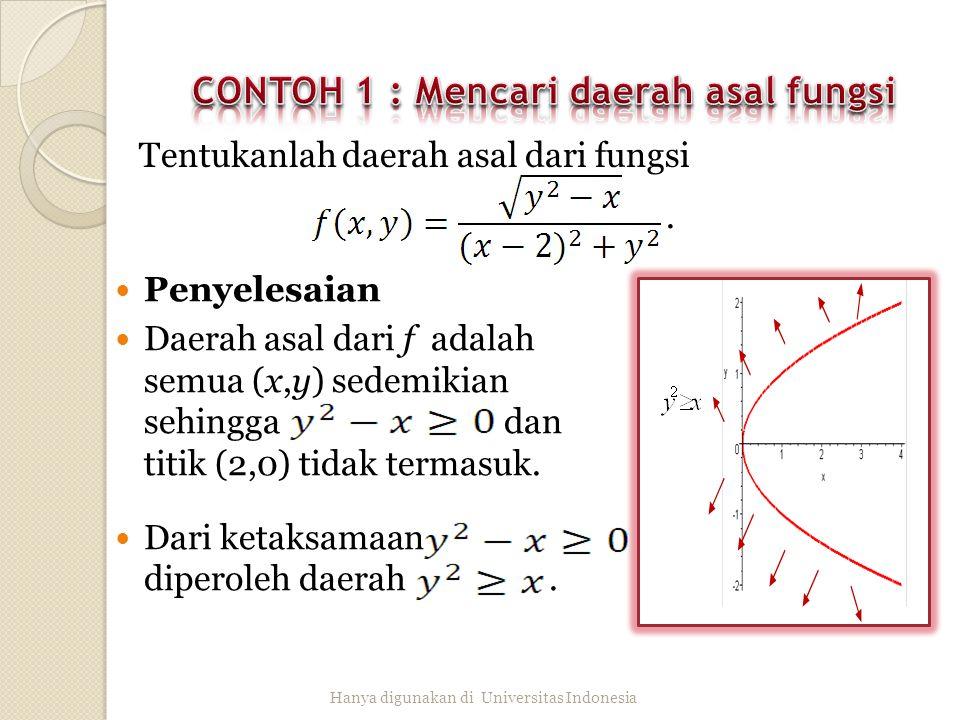 CONTOH 1 : Mencari daerah asal fungsi