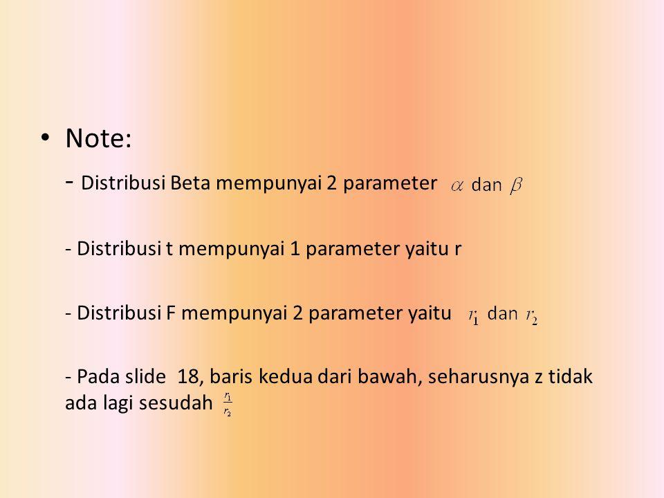 - Distribusi Beta mempunyai 2 parameter