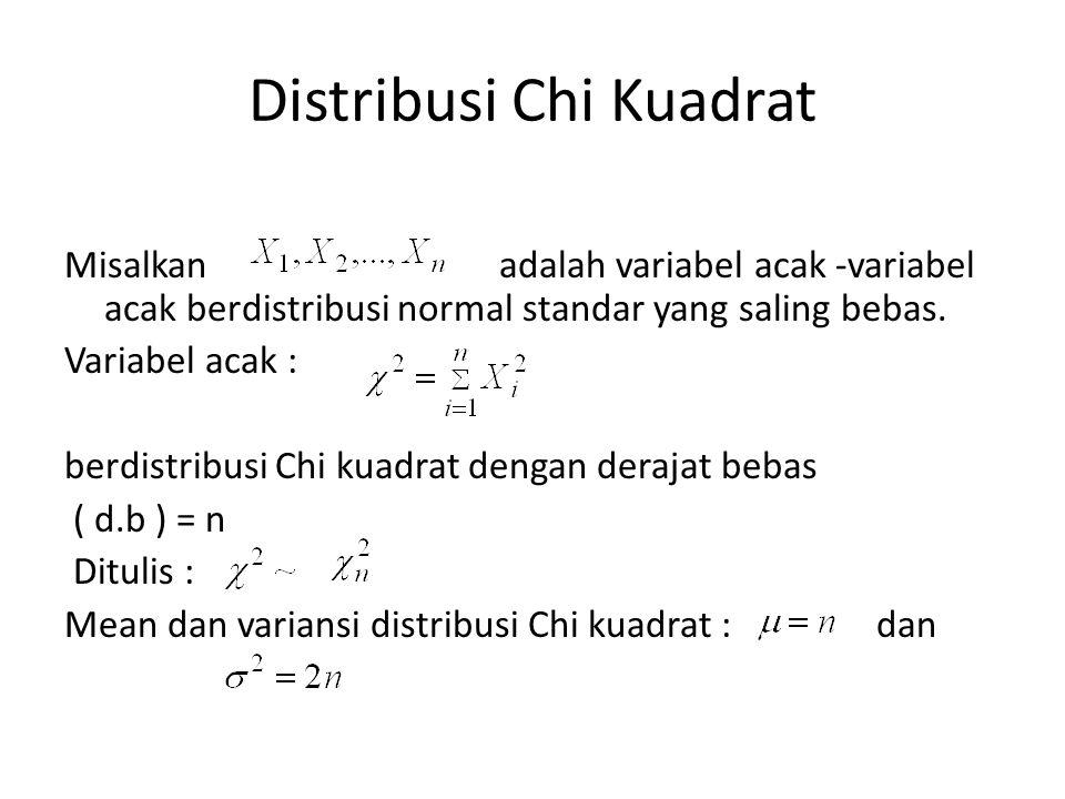 Distribusi Chi Kuadrat