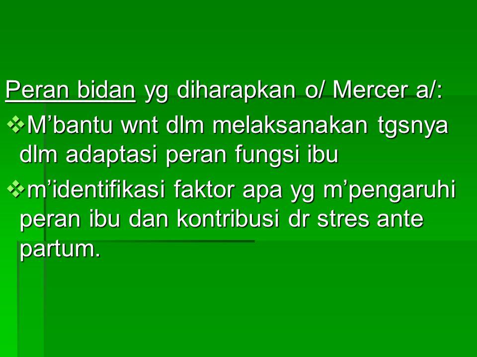 Peran bidan yg diharapkan o/ Mercer a/:
