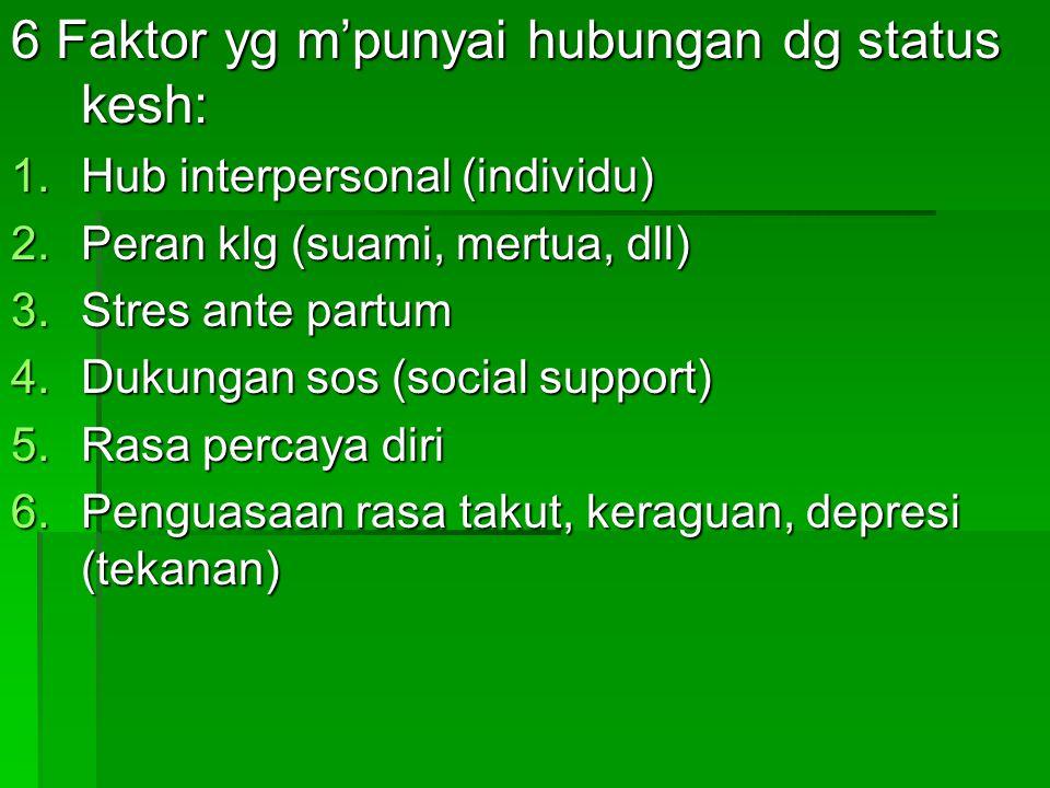 6 Faktor yg m'punyai hubungan dg status kesh:
