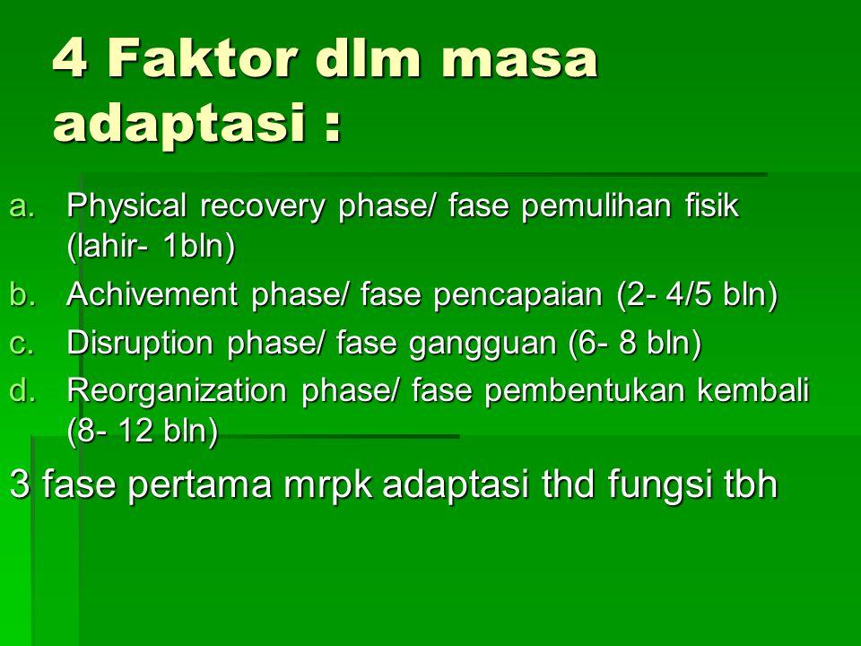 4 Faktor dlm masa adaptasi :