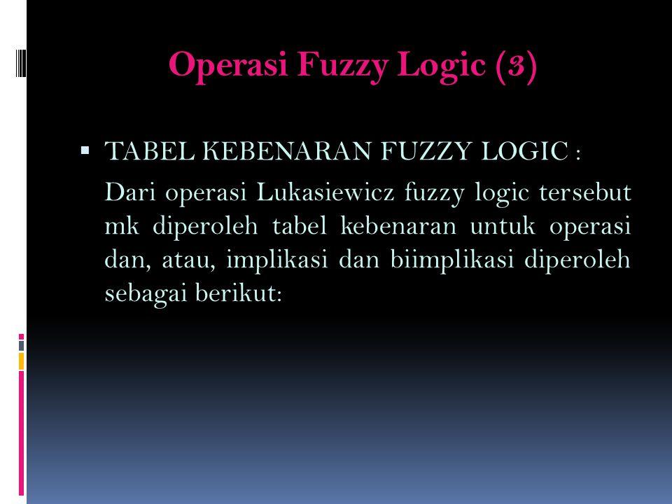 Operasi Fuzzy Logic (3) TABEL KEBENARAN FUZZY LOGIC :
