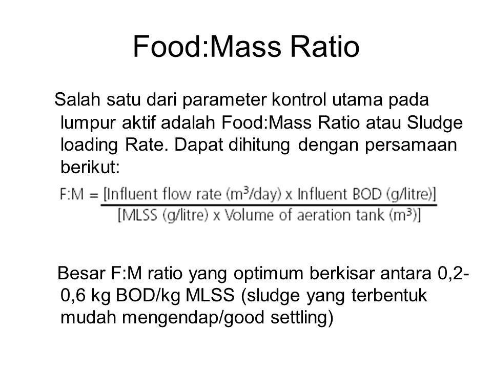 Food:Mass Ratio