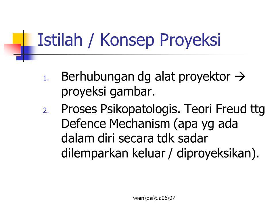 Istilah / Konsep Proyeksi