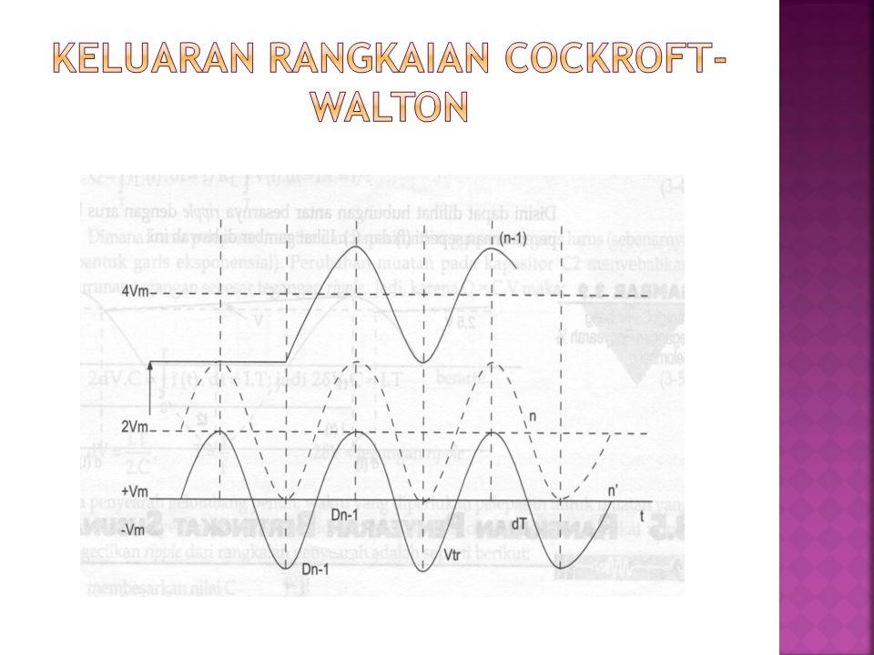 Keluaran Rangkaian Cockroft-Walton
