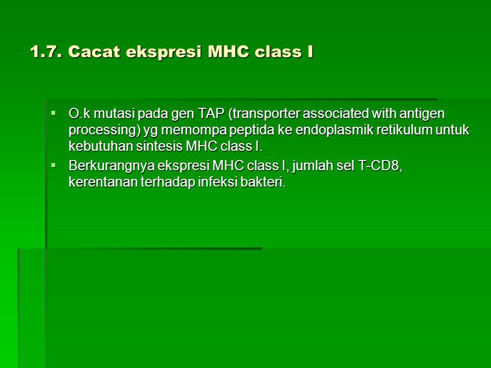1.7. Cacat ekspresi MHC class I