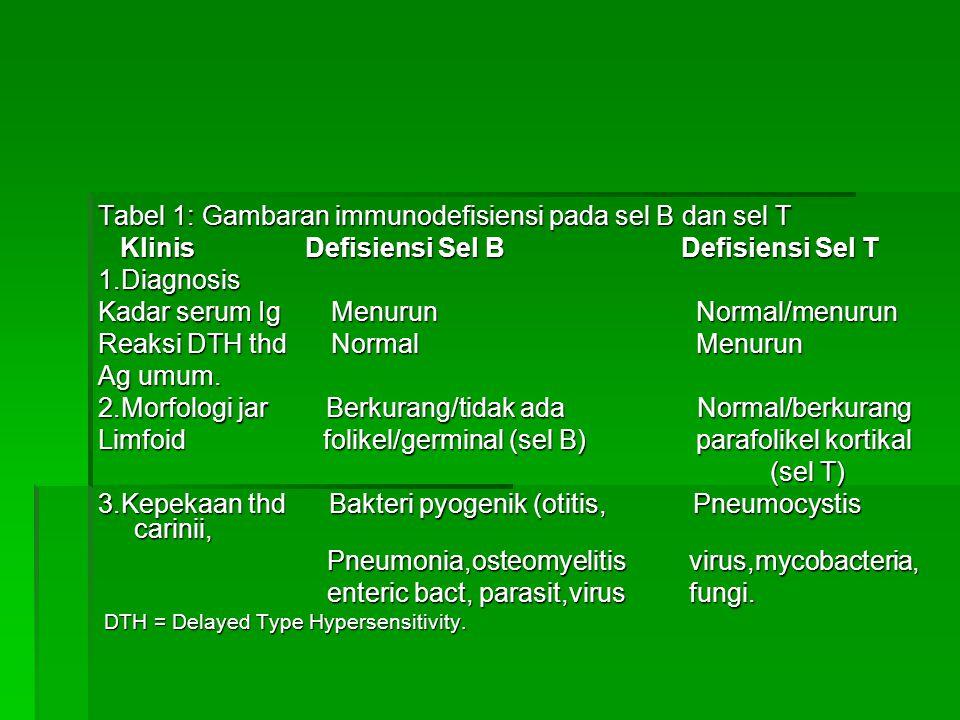 Tabel 1: Gambaran immunodefisiensi pada sel B dan sel T