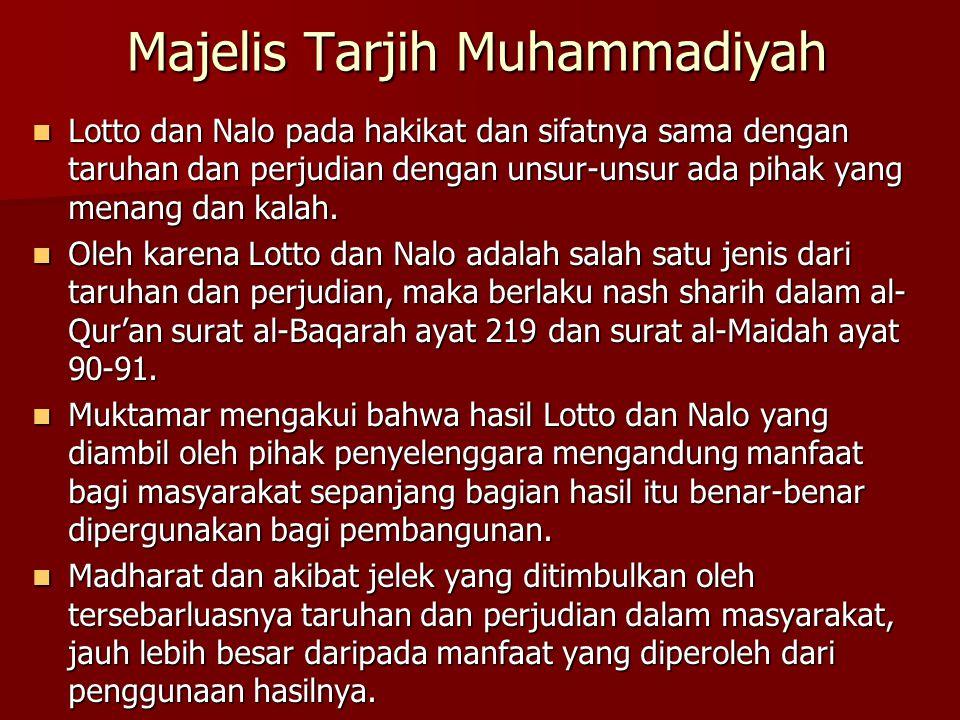 Majelis Tarjih Muhammadiyah