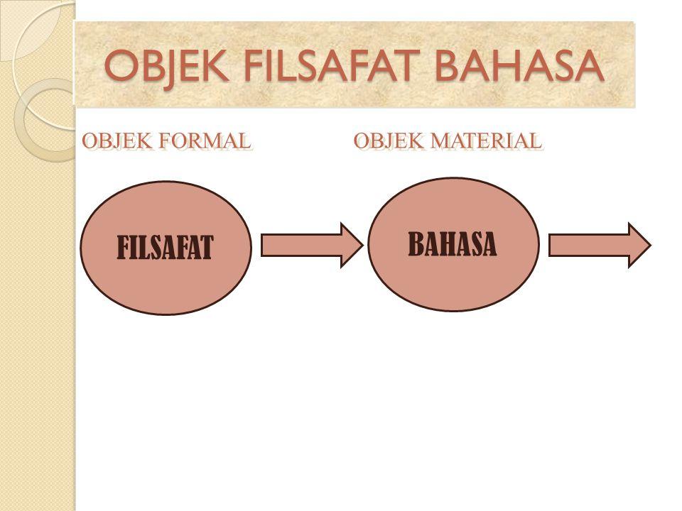 OBJEK FILSAFAT BAHASA OBJEK FORMAL OBJEK MATERIAL FILSAFAT BAHASA