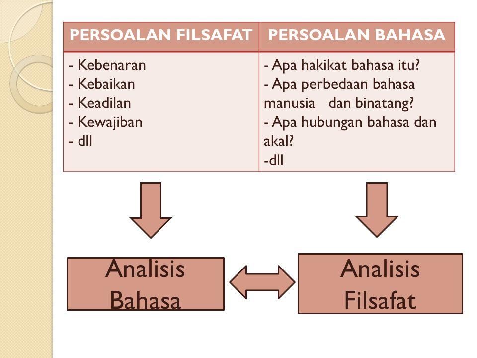 Analisis Analisis Filsafat Bahasa PERSOALAN FILSAFAT PERSOALAN BAHASA