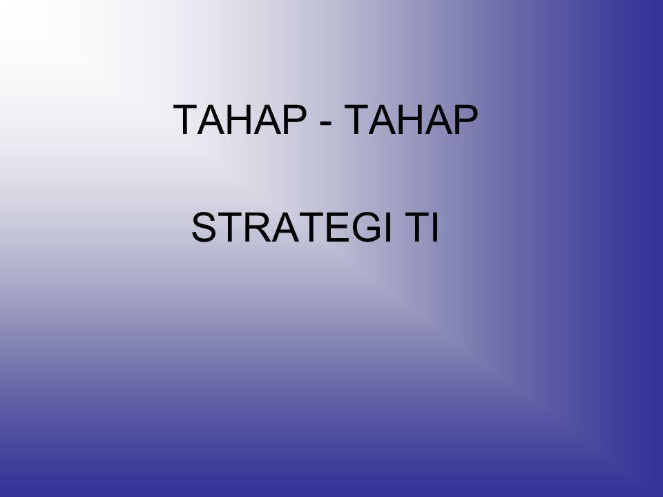 TAHAP - TAHAP STRATEGI TI