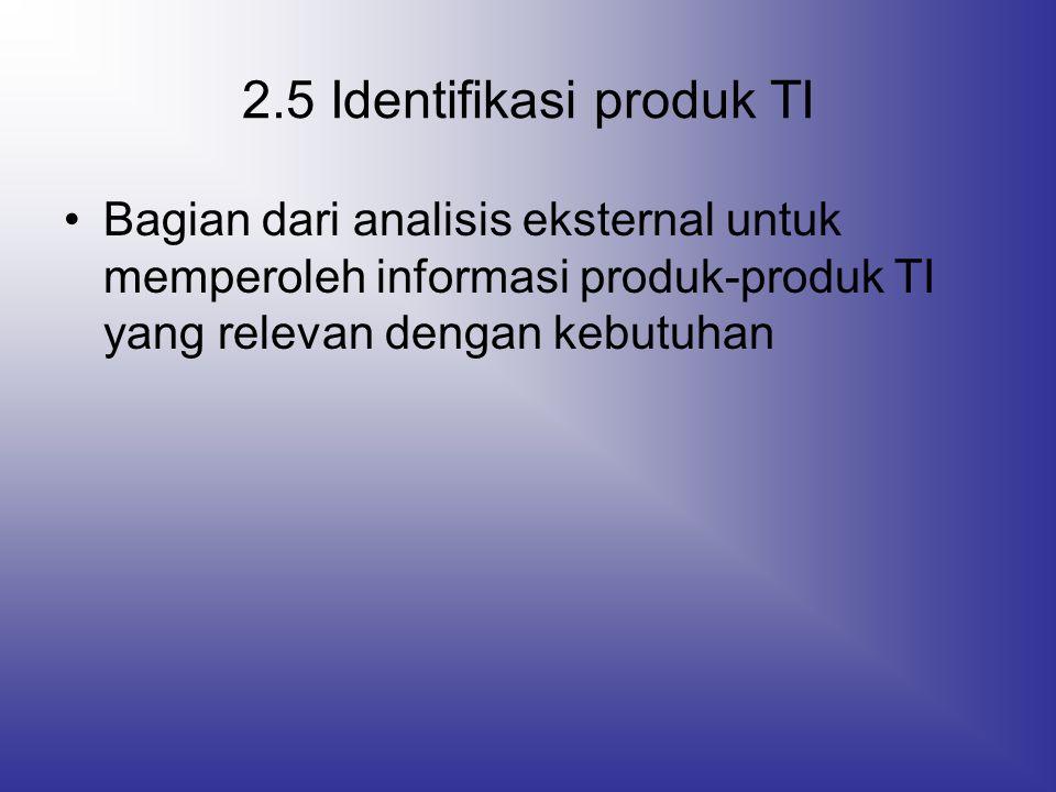 2.5 Identifikasi produk TI