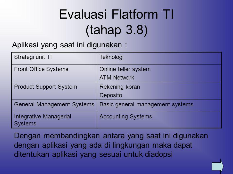 Evaluasi Flatform TI (tahap 3.8)