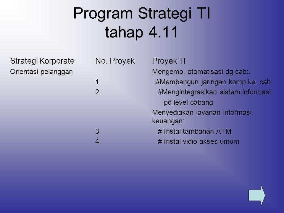 Program Strategi TI tahap 4.11