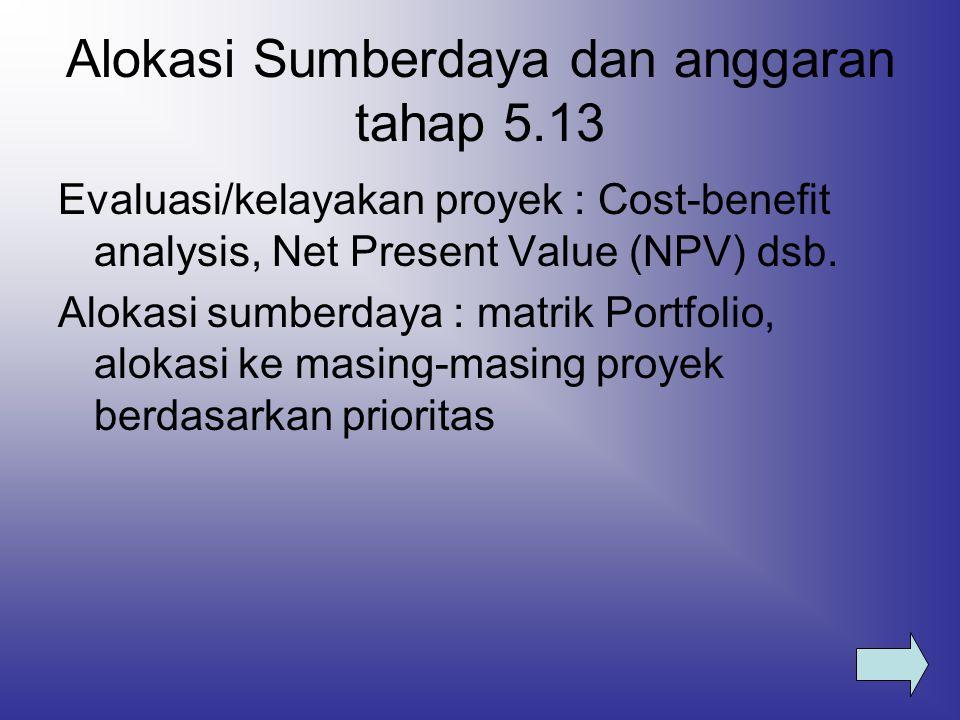 Alokasi Sumberdaya dan anggaran tahap 5.13