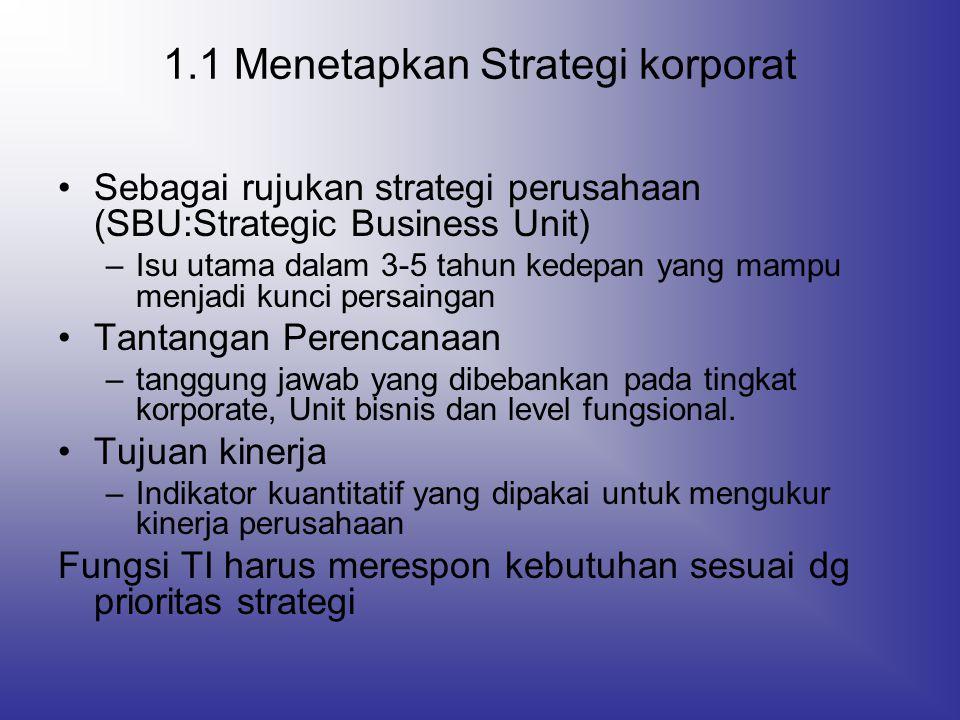 1.1 Menetapkan Strategi korporat
