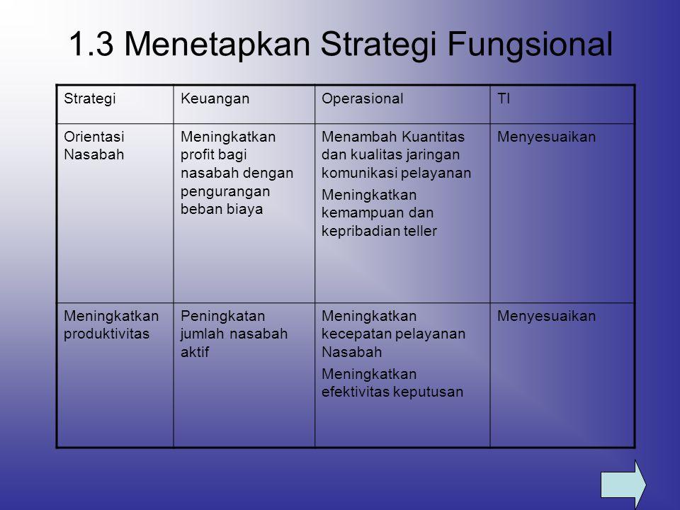 1.3 Menetapkan Strategi Fungsional