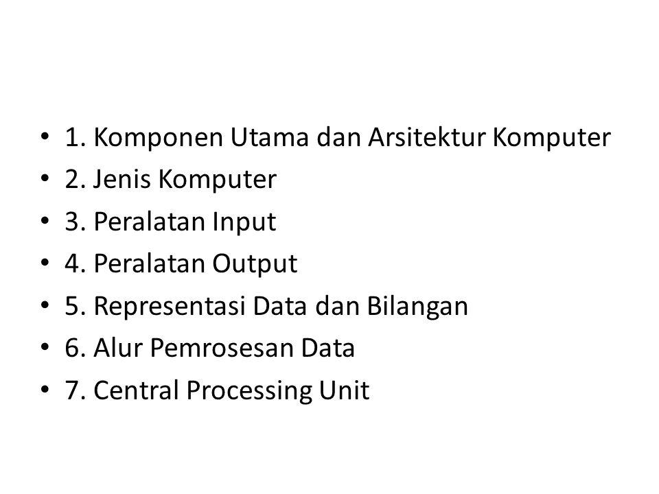 1. Komponen Utama dan Arsitektur Komputer