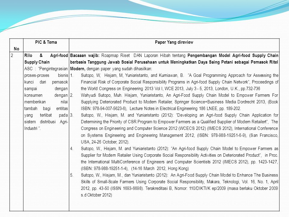 No PIC & Tema. Paper Yang direview. 2. Rilo & Agri-food Supply Chain.