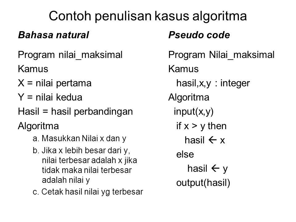 Contoh penulisan kasus algoritma