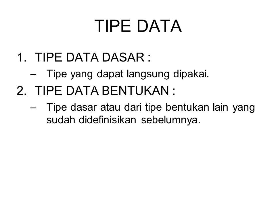 TIPE DATA TIPE DATA DASAR : TIPE DATA BENTUKAN :