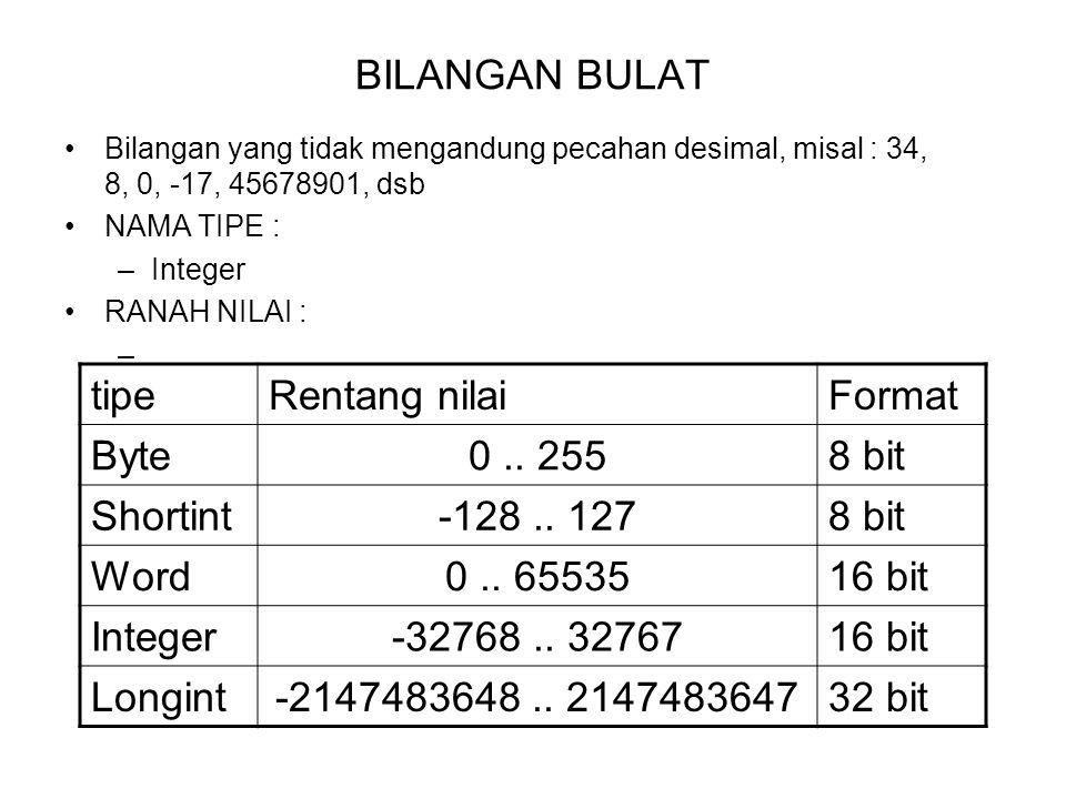 BILANGAN BULAT tipe Rentang nilai Format Byte 0 .. 255 8 bit Shortint