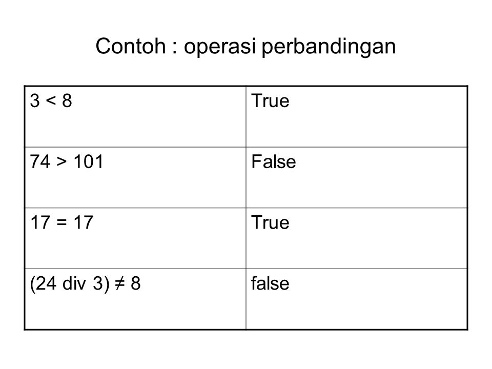 Contoh : operasi perbandingan