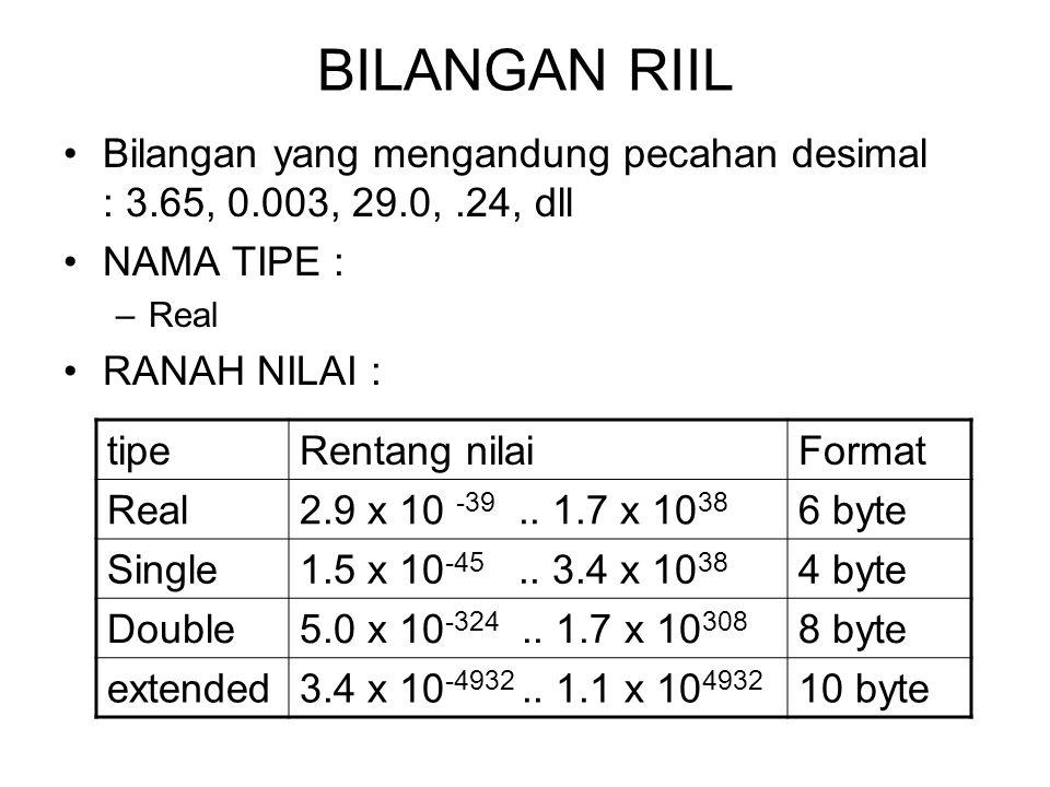 BILANGAN RIIL Bilangan yang mengandung pecahan desimal : 3.65, 0.003, 29.0, .24, dll. NAMA TIPE : Real.