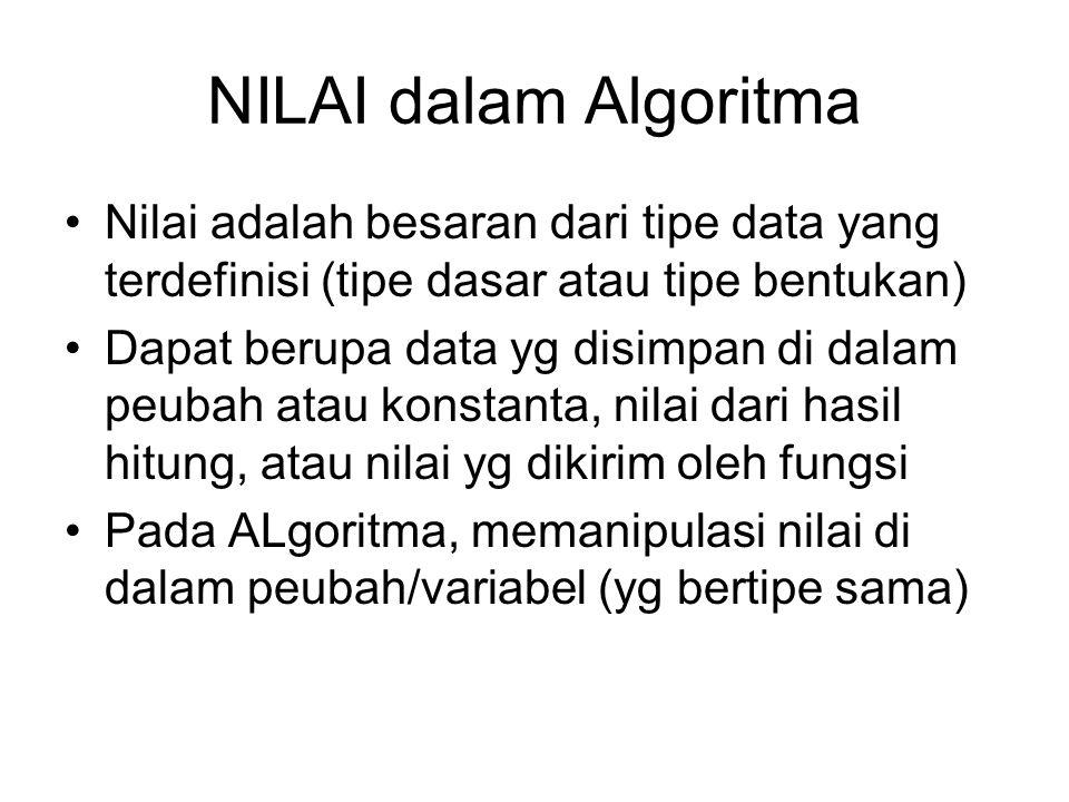 NILAI dalam Algoritma Nilai adalah besaran dari tipe data yang terdefinisi (tipe dasar atau tipe bentukan)