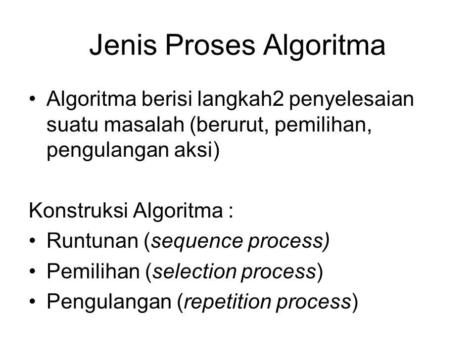 Jenis Proses Algoritma
