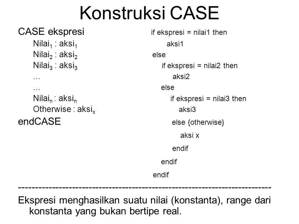 Konstruksi CASE CASE ekspresi if ekspresi = nilai1 then