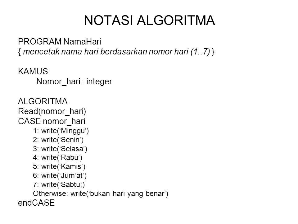 NOTASI ALGORITMA PROGRAM NamaHari