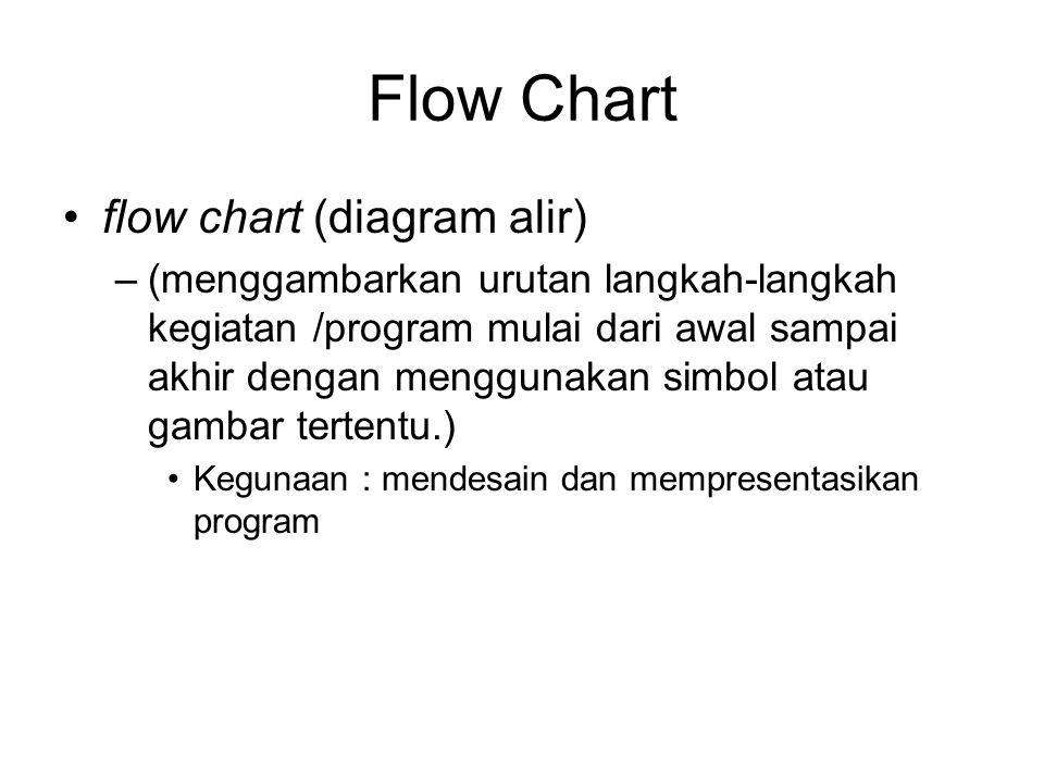 Flow Chart flow chart (diagram alir)