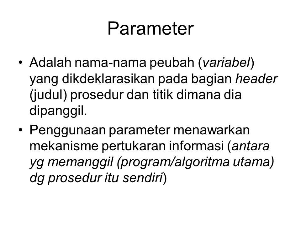 Parameter Adalah nama-nama peubah (variabel) yang dikdeklarasikan pada bagian header (judul) prosedur dan titik dimana dia dipanggil.